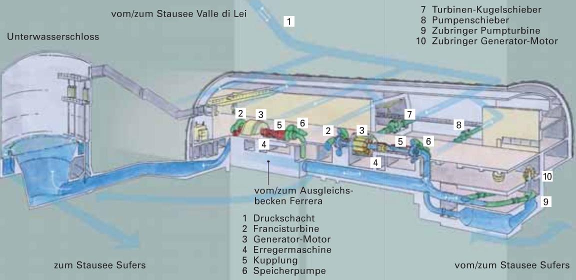 Схема здания ГЭС-ГАЭС Ferrera.