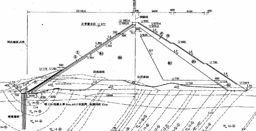 Схема плотины Зипингпу.