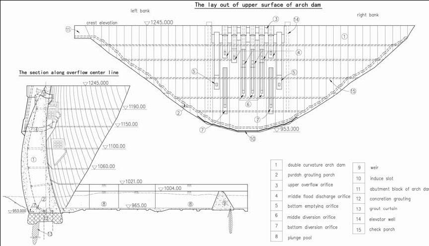 Схема плотины ГЭС Сяовань.