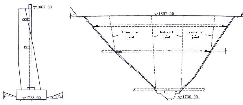 Схема плотины Шэйпай.