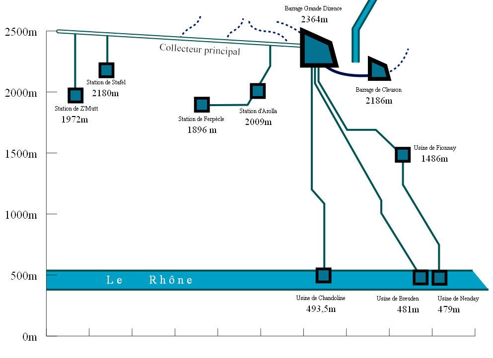 Схема гидроэнергокомлекса.