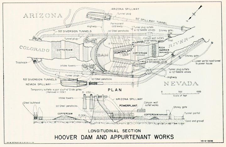 Схема плотины Гувера. Фото